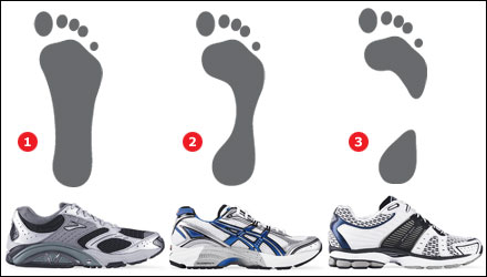 Buy a Running Shoe based on your Feet